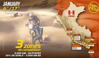 Dakar Rally 2019 Review